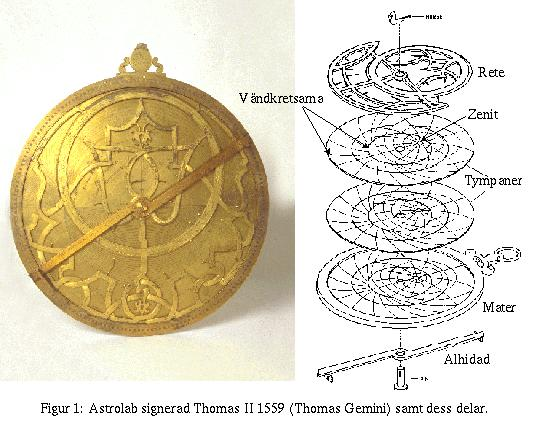 komponen astrolab