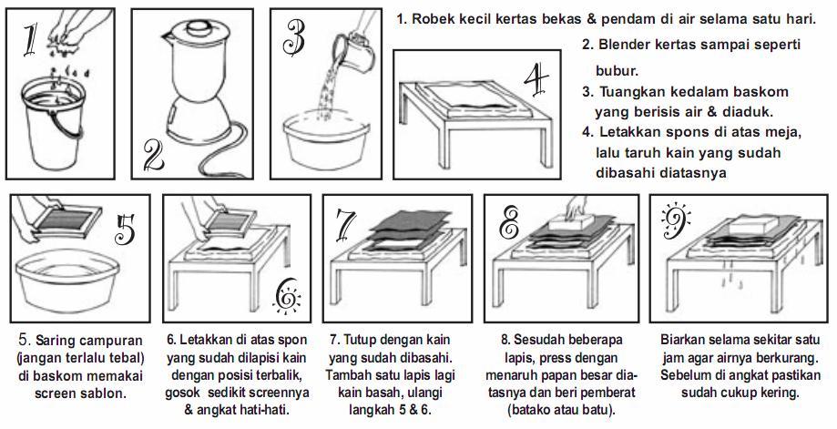 cara membuat